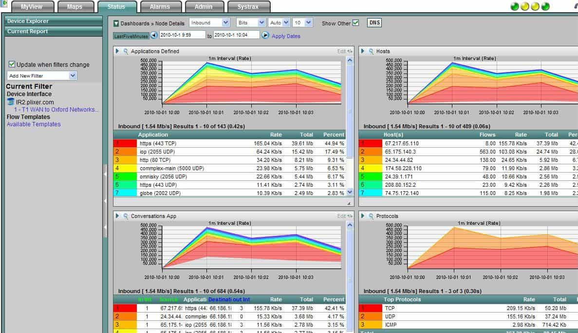 Best Netflow Analyzers and Collectors for Monitoring in REAL