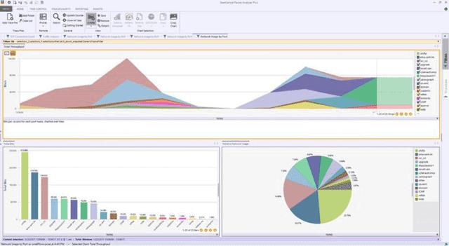 SteelCentral Packet Analyzer