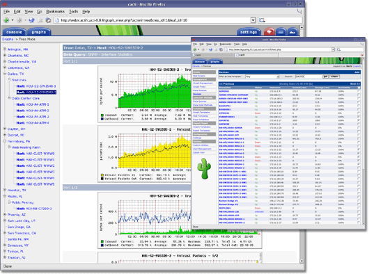 Best Linux Monitoring Software & Tools for LINIX/UNIX Based