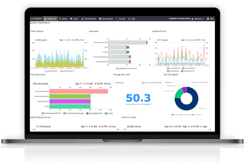 Best Splunk Alternatives for Log Analysis, Monitoring