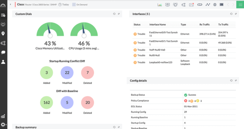 Best Storage Monitoring & Management Software and Tools for 2019