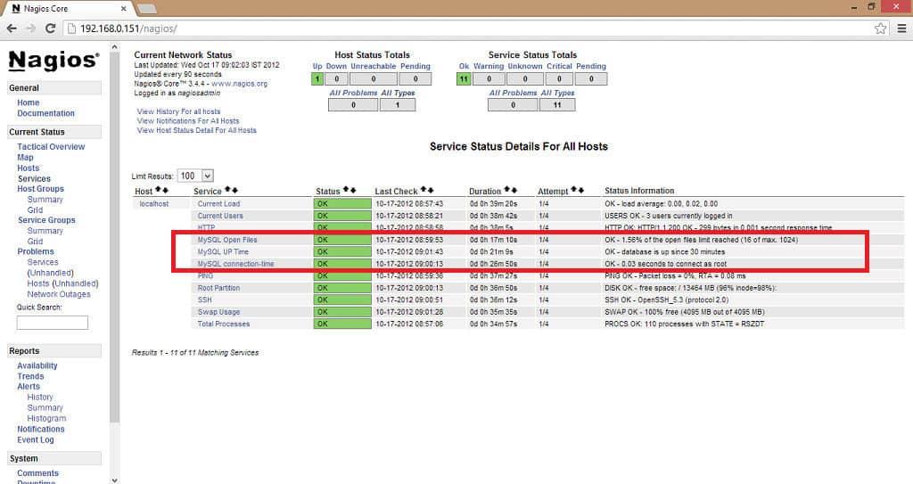 Best MySQL Monitoring Software & Tools for Managing SQL