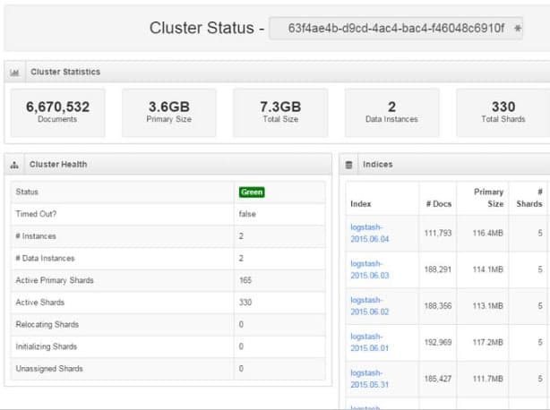 Nagios Syslog Server Cluster Status page for redundancy status