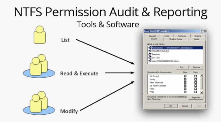 Windows NTFS Permission Auditing & Reporting Tools/Software