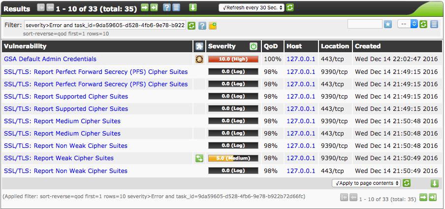 Best Network Security Software & Frameworks for Pen-Testing