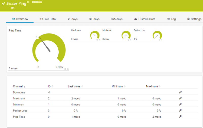 Best Ping Monitoring Software & Tools for Managing & Monitoring Up