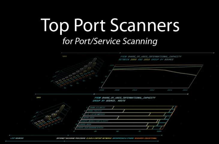 Best Port Scanners for Windows/Linux for Scanning Open Ports/Service