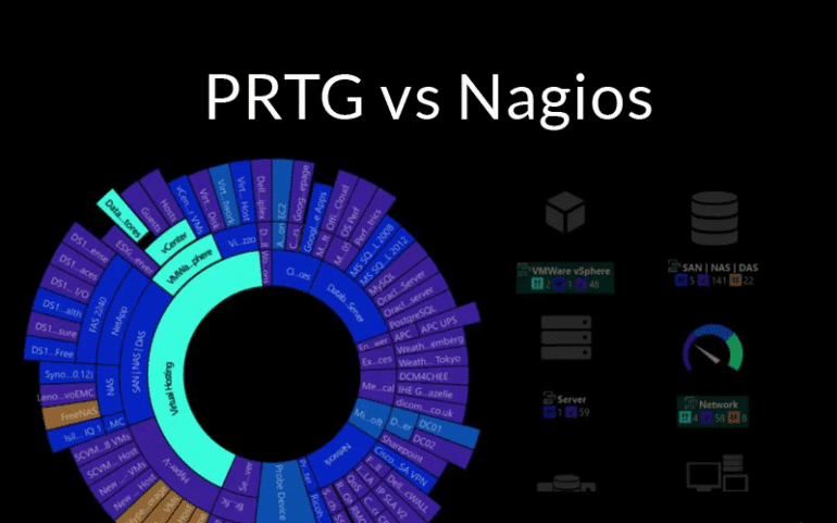 PRTG vs Nagios XI in 2019 for Network Management, Bandwidth