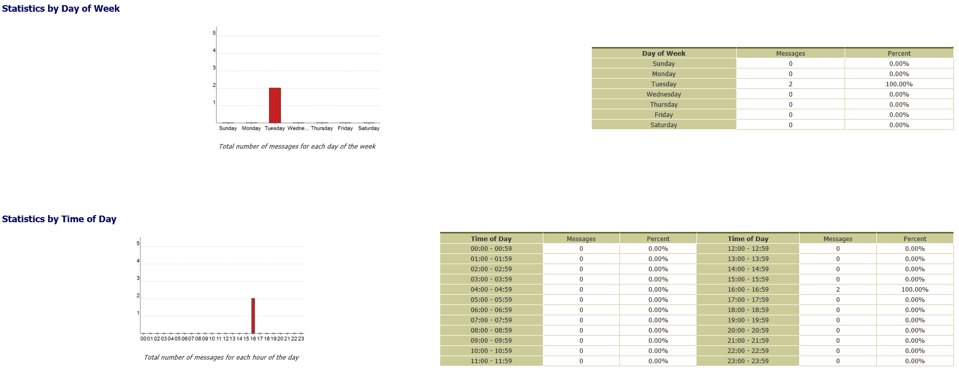 syslog watcher 4.5 3 crack