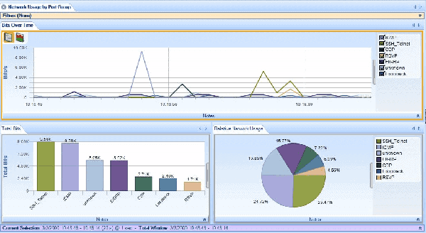 Best Packet Sniffing Software & Tools for Bandwidth & Network Analysis